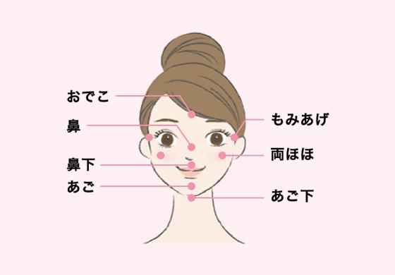 【キレイモ】顔