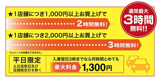 ラココトナリエ宇都宮店の駐車場料金